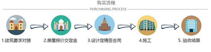 购买流程.jpeg